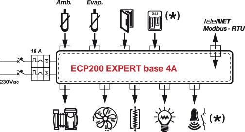 ECP200-EXPERT-base-4A