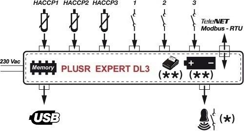plusr expert dl3 datalogger